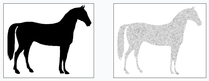 Horse image generated using Growing Neural Gas in NeuPy