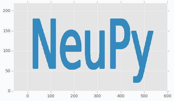 NeuPy text represented as set of data points