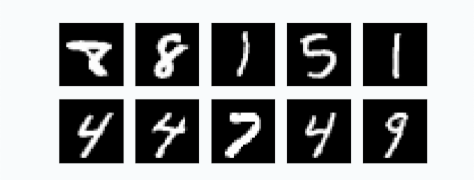 Image classification, MNIST digits — NeuPy